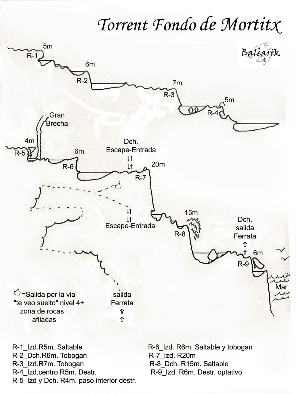 mortitx map